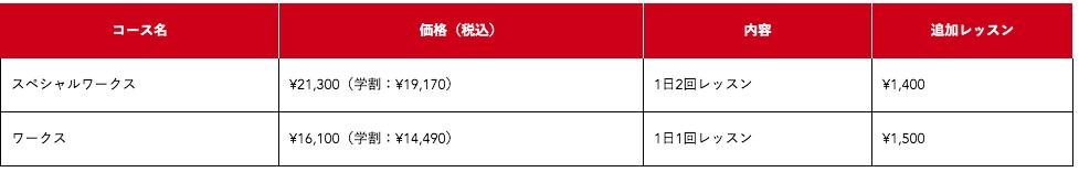 スクリーンショット 2020-01-31 14.41.21