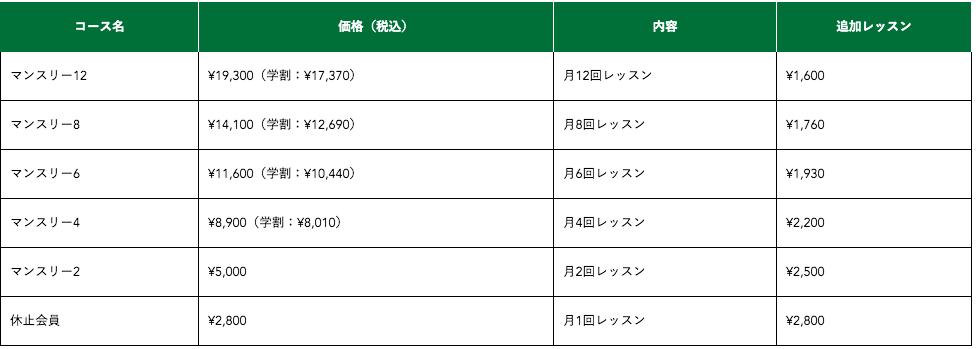 スクリーンショット 2020-01-31 14.41.33